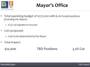mayors budget